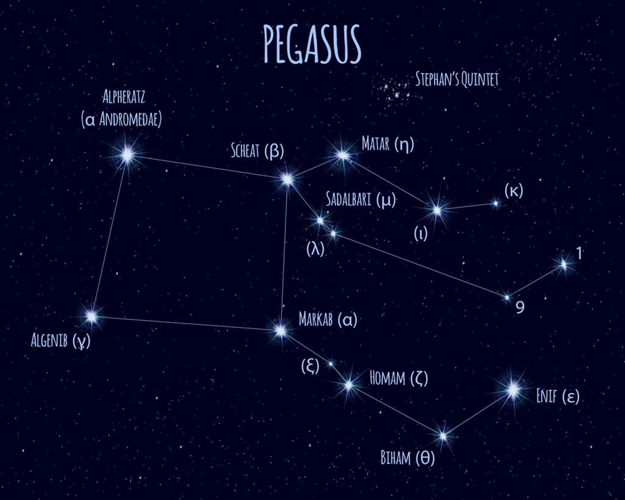 星座日期农历还是阳历星座的日期查询表