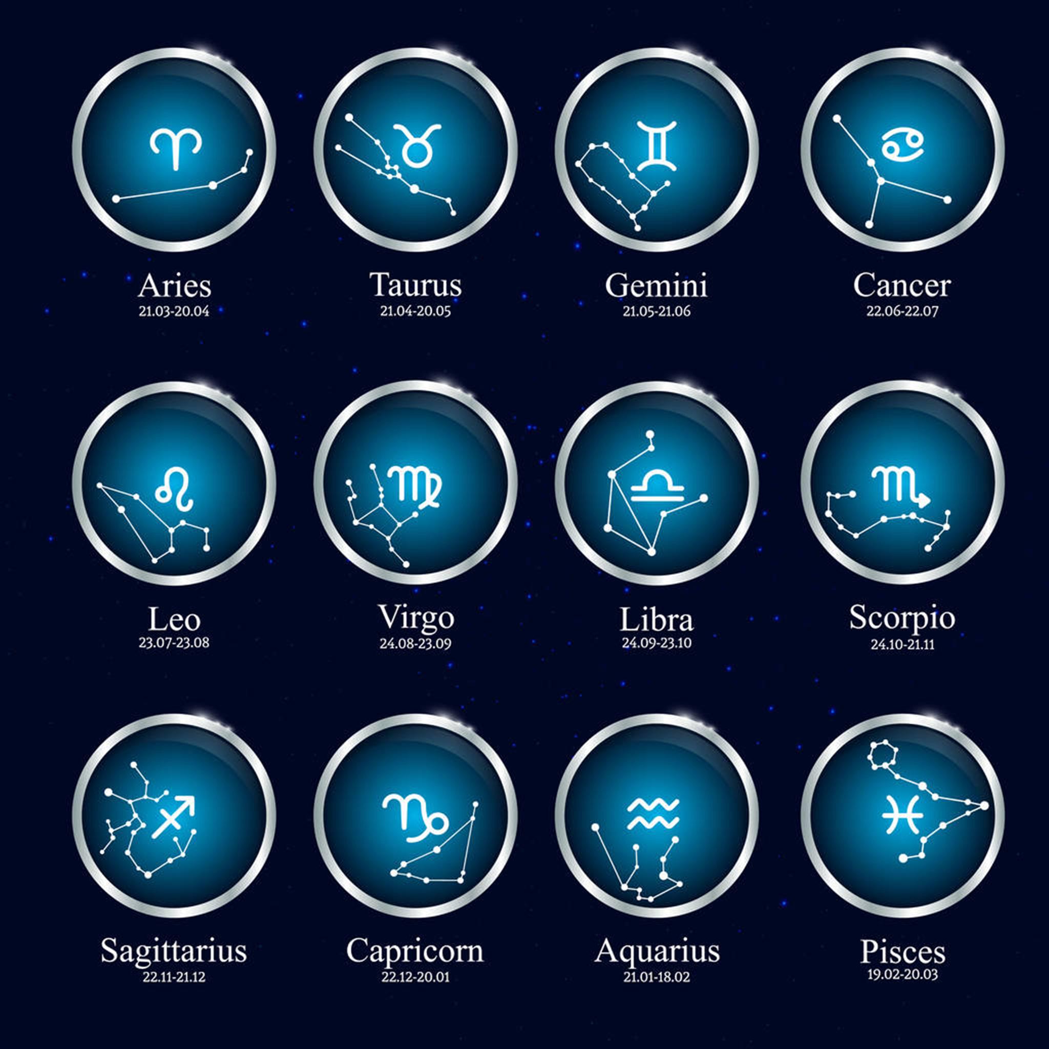 十二星座谁是学霸女神十二星座谁的成绩最好