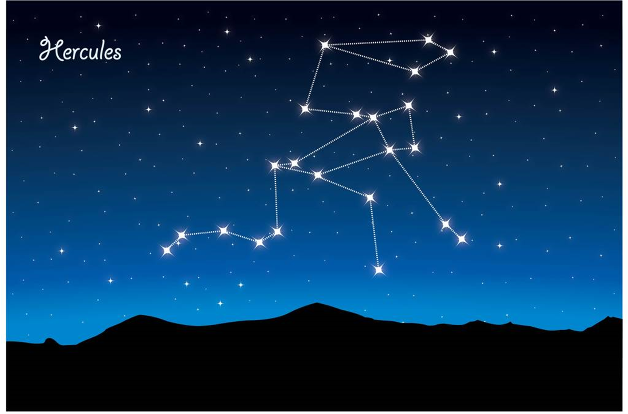 星座查询表农历和阳历还是阴历 自己的星座是农历吗