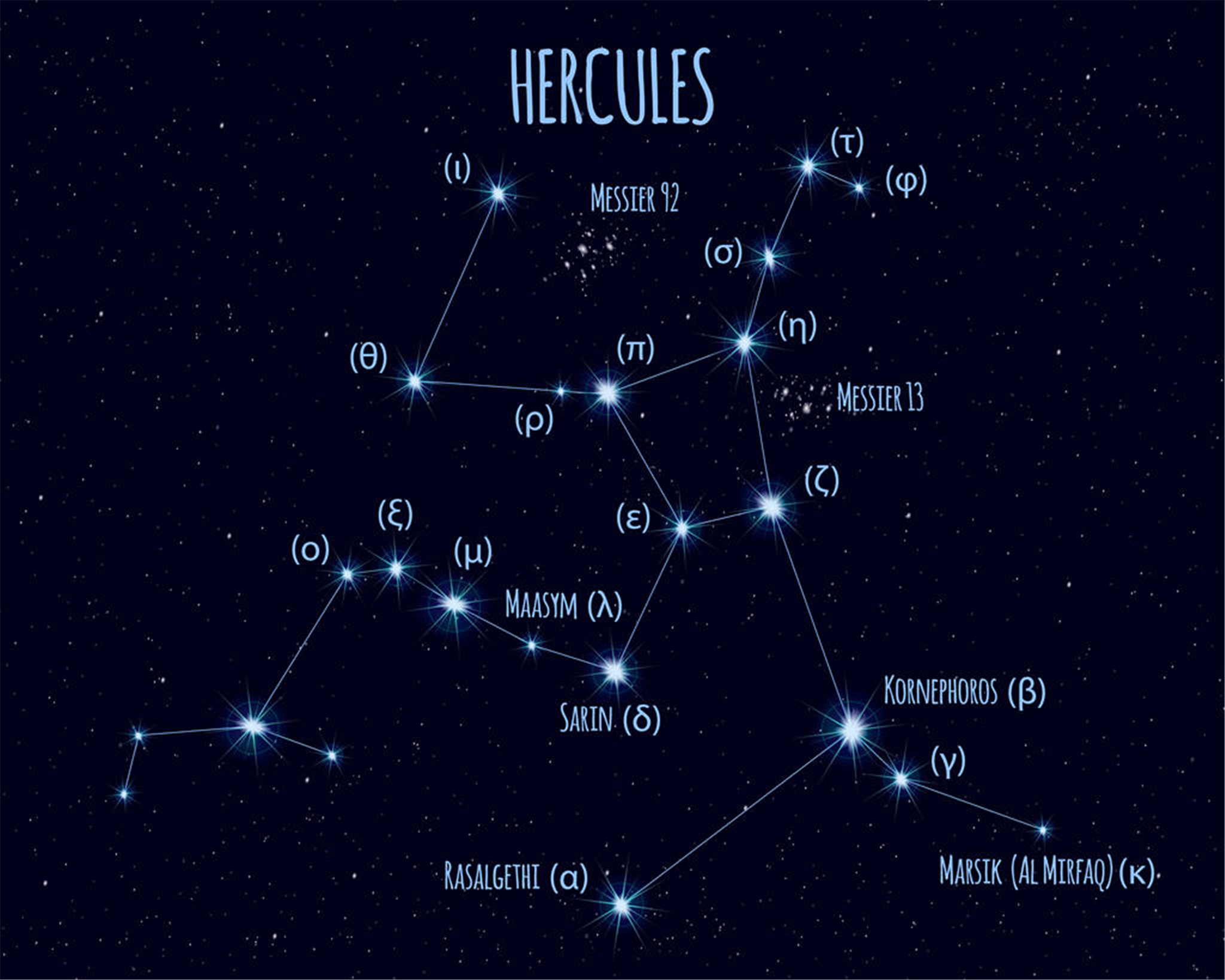 星座月份表是农历还是阳历十二星座的对应月份表