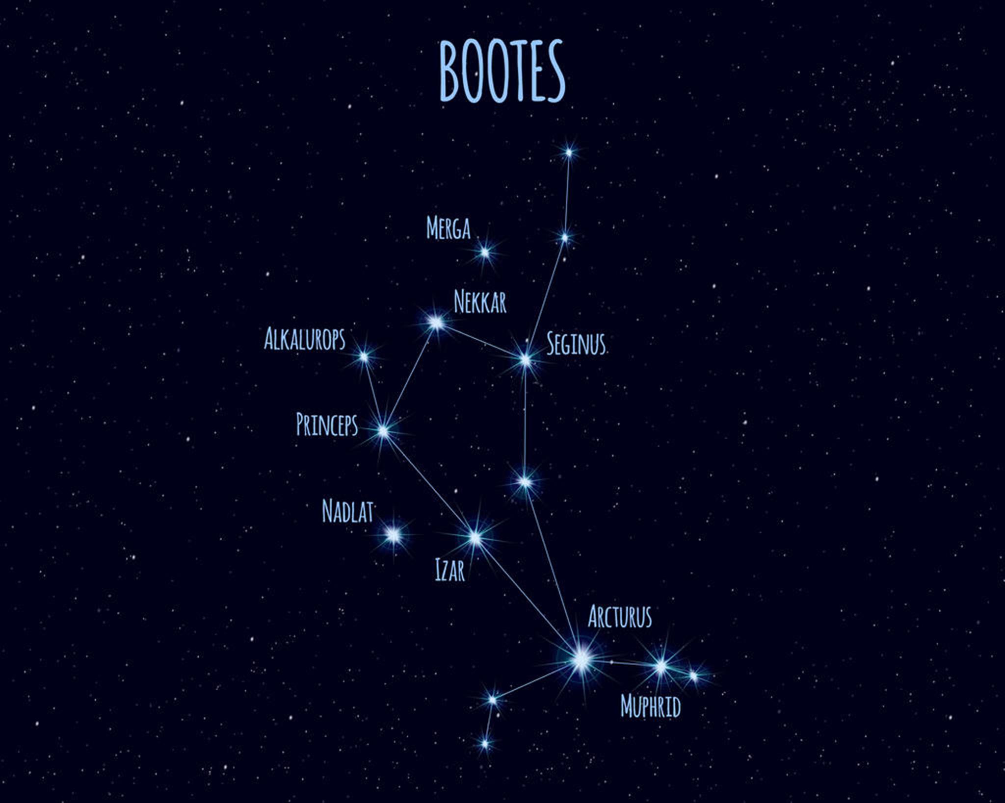 三大天才星座 12个星座谁最聪明